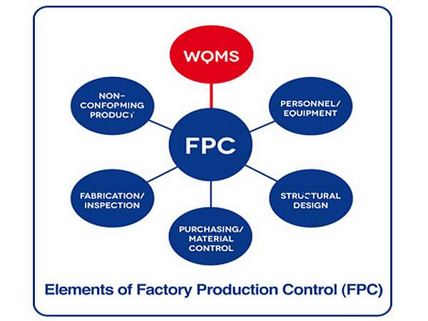 factory product control